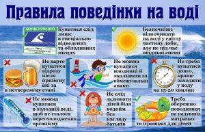 http://nov-gimnazia.in.ua/wp-content/uploads/2020/05/infografika-pereroblena-povedinka-na-vodi-300x193.jpg